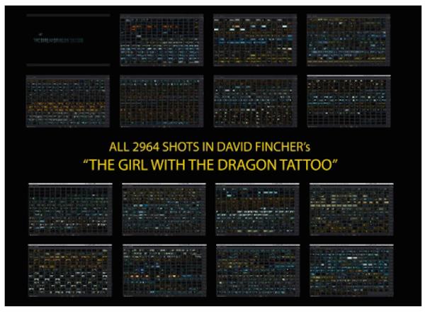 David Fincher shots study 607 1