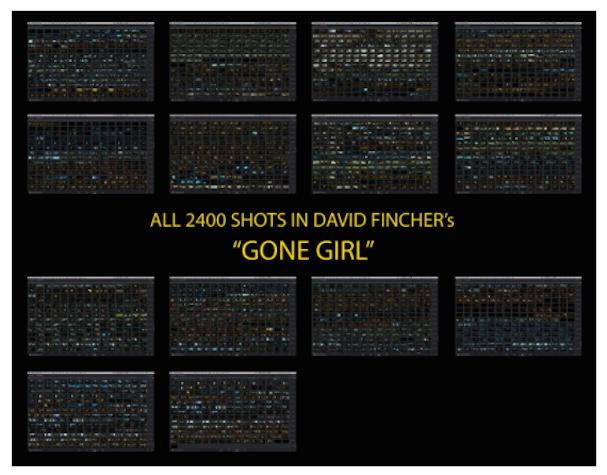 David Fincher shots study 607 2