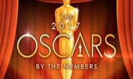 Oscars 2017: Ολα τα «νούμερα» που πρέπει να γνωρίζετε για την 89η Απονομή των Βραβείων Οσκαρ