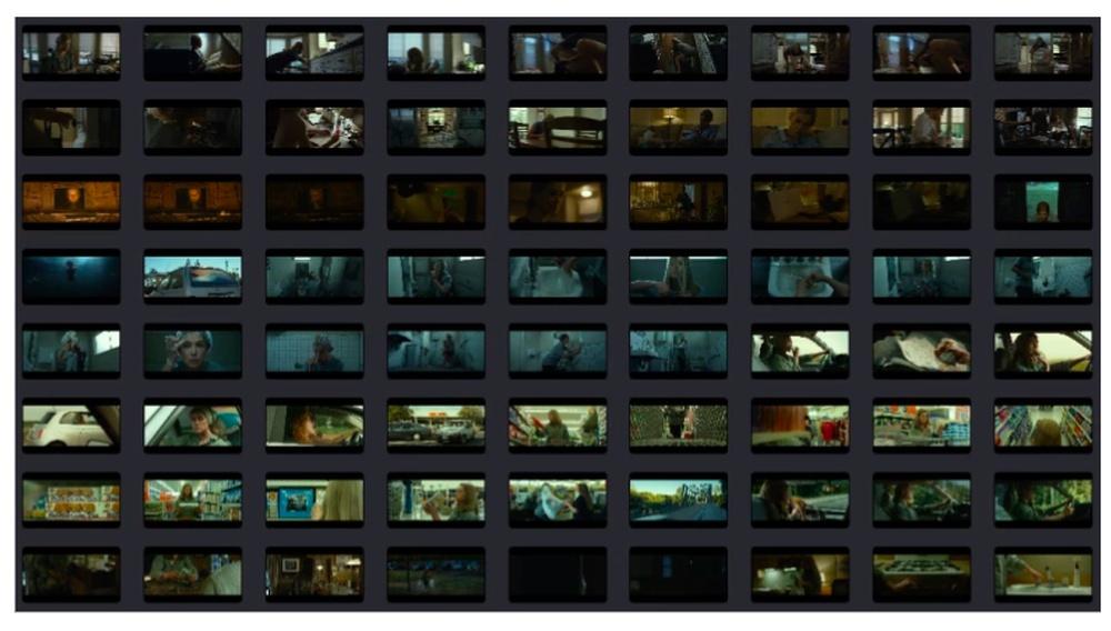 Εσείς ξέρετε πόσα πλάνα έχουν οι ταινίες του Ντέιβιντ Φίντσερ;