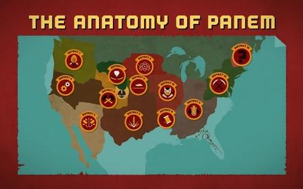 The Anatomy of Panem